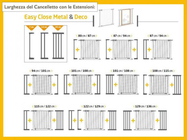 Safety 1st - Cancelletto Easy Close Metal - Bianco - 15BCCAEACLBIANC - Img 2